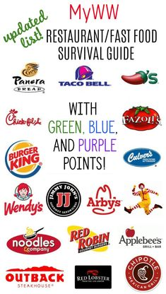 restaurant plan The Ultimate MyWW Restaurant and Fast Food Guide - Meal Planning Mommies Weight Watchers Restaurant Points, Weight Watchers Program, Weight Watchers Smart Points, Weight Watchers Meals, Ww App, Fast Healthy Meals, Healthy Food, Healthy Fast Food Options, Fast Food Diet