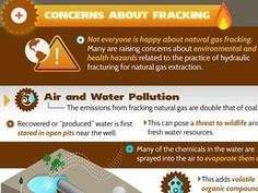 Facts On Fracking, Pros & Cons of Hydraulic Fracturing For Natural Gas (Infographic)