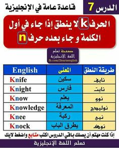 Learning English Is Fun, English Speaking Skills, English Language Learning, English Lessons, English Talk, Learn English Words, English Fun, English Study, English Vocabulary List
