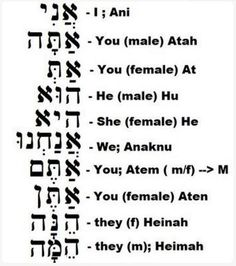 There are many ways to learn Hebrew and for many people it's all about flexibility, convenience and enjoyment. The reasons for learning a second or even third language will vary from person to person but generally the ability to commu Hebrew Names, Biblical Hebrew, Hebrew Words, Hebrew Writing, English To Hebrew, Hebrew School, Learn Hebrew, Word Study, Torah