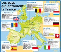 Fiche exposés : Les pays qui entourent la France French Learning Games, French Teaching Resources, Teaching French, France Geography, Geography Map, Ap French, Learn French, French Club Ideas, Flags Europe