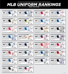 My MLB Uniform Rankings Baseball Gear, Baseball Equipment, Baseball Cards, Hockey, Mlb Uniforms, Baseball Uniforms, American Baseball League, House Of David, Graphic Design Resume