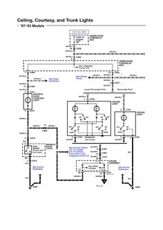 Pin by cat6wiring on Ceiling Fan Wiring Diagram