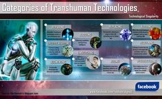 Types of post-human technology. Technological Singularity, Writing Fantasy, Fantasy Art, Artificial Intelligence Technology, Certificates Online, Stem Learning, The Future Is Now, Futuristic Technology, Future Tech