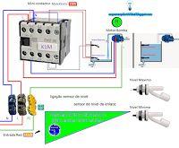 Esquemas eléctricos: Esquema eléctrico de sensores de nivel