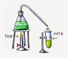 "Fear + Ignorance = Hate Or what I like to call, Fox ""News"" Science"