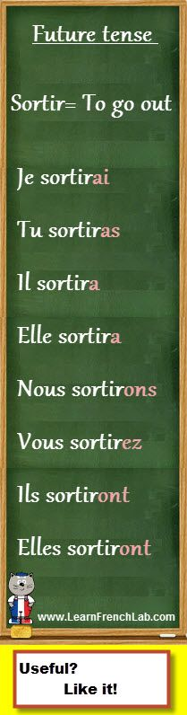 """http://www.learnfrenchlab.com Learn French #verbs #conjugation Sortir au futur - Conjugate """"to go out"""" in the future tense"""
