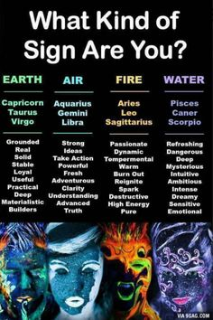 I'm virgo btw numerology aquarius numerology capricorn numerology horoscopes numerology pisces numerology virgos chart births chart cheat sheets chart free chart numbers chart reading chart relationships