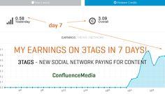 3TAGS earnings in one week
