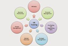Why You Should Buy HRM Software?
