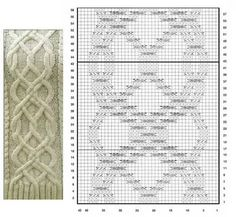 Find and save knitting and crochet schemas, simple recipes, and other ideas collected with love. Cable Knitting Patterns, Knitting Stiches, Knitting Charts, Lace Knitting, Knit Patterns, Crochet Stitches, Stitch Patterns, Crochet Cable, Knitting Projects