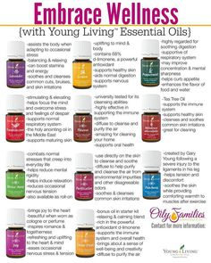 Young Living Starter Kit Oils Benefits and Usages
