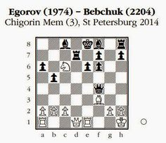 Attacking chess tactic. White to move. How should white proceed? www.echecs-et-strategie.fr #echecs #chess