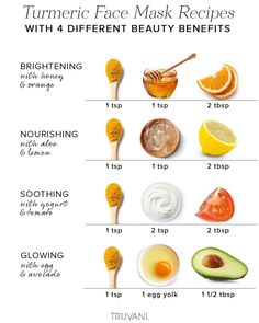 Which one do you want to try on your skin? Turmeric is a powerful beauty food. It provides the proper nourishment that helps your body… Clear Skin Face, Face Skin Care, Diy Skin Care, Beauty Tips For Skin, Beauty Skin, Skin Tips, Healthy Skin Care, Homemade Skin Care, Homemade Facial Mask