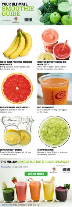 Men's Fitness - Misc - Men's Fitness Guide to Smoothies