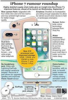 iPhone 7 Rumor Roundup #infographic