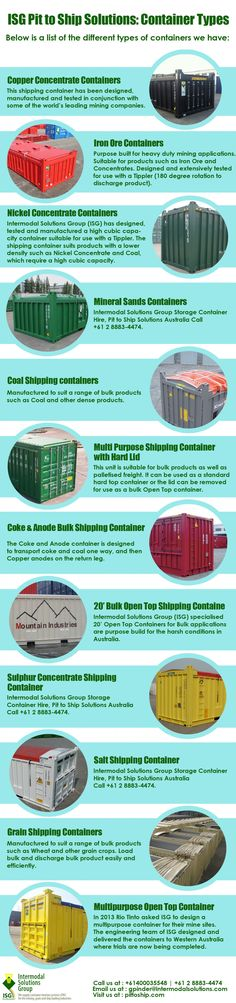 ISG Pit to Ship Solutions: Container Types Infographic Iron Ore, Infographics, Container, Ship, Type, Infographic, Ships, Info Graphics, Visual Schedules