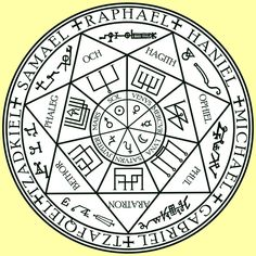 """""""Olympian spirits refers to seven spirits mentioned in several renaissance and post-renaissance books ofritual magic/ceremonial magic  Aratron rules the most provinces (49), while each succeeding Olympian rules seven fewer than the former, down to Phul who rules seven provinces."""