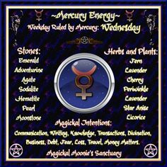 Energy of Mercury Planet Energy, Astrology Planets, Moon Spells, Wicca Witchcraft, Numerology Chart, Spirit Guides, Book Of Shadows, In This World, Spelling