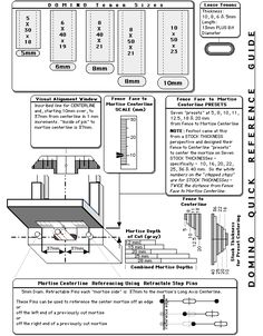 Festool DOMINO - Quick Reference Page