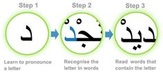 Learn to read Arabic