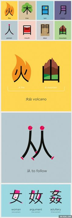 This a method to learn Chinese easily, that's brilliant !