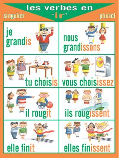 [licensed for non-commercial use only] / les verbes en -ir French Verbs, French Grammar, French Teaching Resources, Teaching French, How To Speak French, Learn French, Learning People, Core French, French Classroom