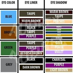 Eyeshadow/eyeliner for eye colors.