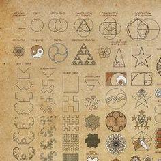Quelle est la géométrie sacrée?