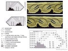 Schemes of knitting. The patterns of lace knitting on spokes Lace Knitting Patterns, Knitting Stiches, Knitting Charts, Crochet Stitches, Baby Knitting, Stitch Patterns, Knit Edge, Knit Or Crochet, Irish Crochet