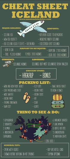 INFOGRAPHIC CHEAT SHEET A Cheat Sheet for your trip to Iceland. Including packing list, major airports and things to do.A Cheat Sheet for your trip to Iceland. Including packing list, major airports and things to do. Iceland Travel Tips, Travel Europe, Travel Packing, Travel Destinations, Europe Packing, Norway Travel, Travel Hacks, Travel Backpack, Budget Travel