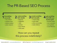 An Introduction to PR Strategy for SEOs - Moz