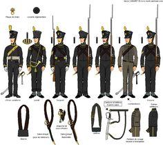 Titre de l'image Artillerie à Pied de Brunswick