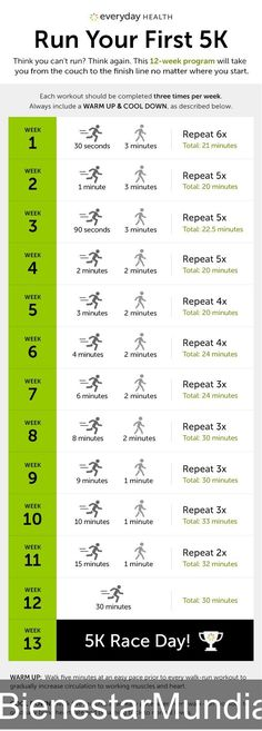 Training for beginner with a 5K race! #weightlossplan  #running #herbalifenutrition   #fitness