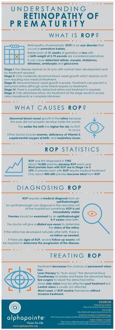 Understanding Retinopathy of Prematurity #ROP provided by Alphapointe www.alphapointe.org