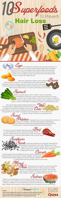 10 Amazing Foods That Prevent Hair Loss