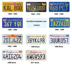 California License Plates