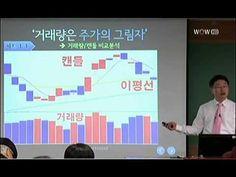 [주식콘서트] 박영호 대표_9강 캔들과 거래량의 관계1 (2013/3/5)
