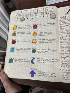 Book of shadows grimoire astrology heavenly bodies planets correspondences Witch Spell Book, Witchcraft Spell Books, Wiccan Magic, Wiccan Spells, Astrology Books, Astrology Zodiac, Grimoire Book, Herbal Magic, Baby Witch