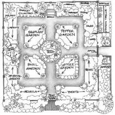 Garden Design Garden Design with Front Yard No grass on Pinterest