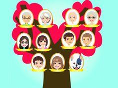 Familia rbol genealgico  Familia  Pinterest  English class