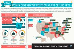 Women in Politics: Facts and Figures (Infographic)