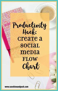 Social media flow ch