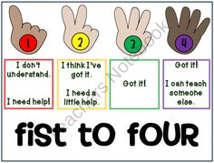 Marzano Scale -- Fist to Four from Third Grade Doodles on TeachersNotebook.com (2 pages)  - Get instant feedback from your students with this adorable Marzano Fist to Four Scale.