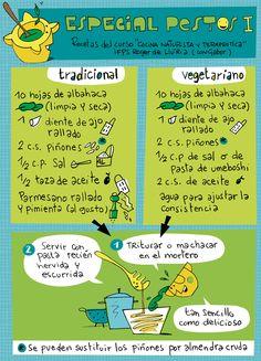 Pesto tradicional y Pesto vegetariano