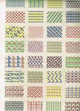 Raksti - A K - Picasa webbalbum Knitting Charts, Knitting Stitches, Knitting Designs, Knitting Patterns, Cross Stitch Borders, Cross Stitch Patterns, Cross Stitches, Textures Patterns, Print Patterns