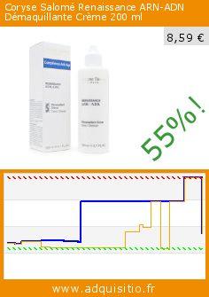 Coryse Salomé Renaissance ARN-ADN Démaquillante Crème 200 ml (Beauté et hygiène). Réduction de 55%! Prix actuel 8,59 €, l'ancien prix était de 19,21 €. http://www.adquisitio.fr/coryse-salome/coryse-salom%C3%A9-renaissance-1
