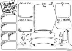 Sketchnote your next speech