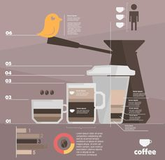 infographics layouts by Andrew Derr, via Behance