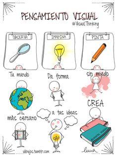 Pensamiento visual: Muy útil para poder explicar a los alumnos cómo pueden presentar información y ponerla en común.